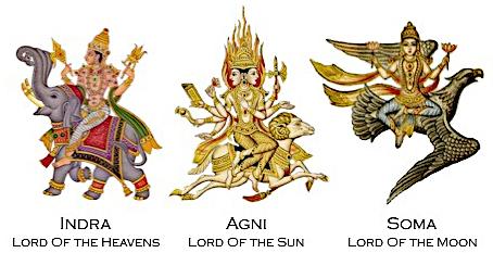 Gunas - Indra, Agni, Soma